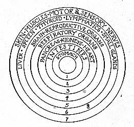 Fig.7a.lg