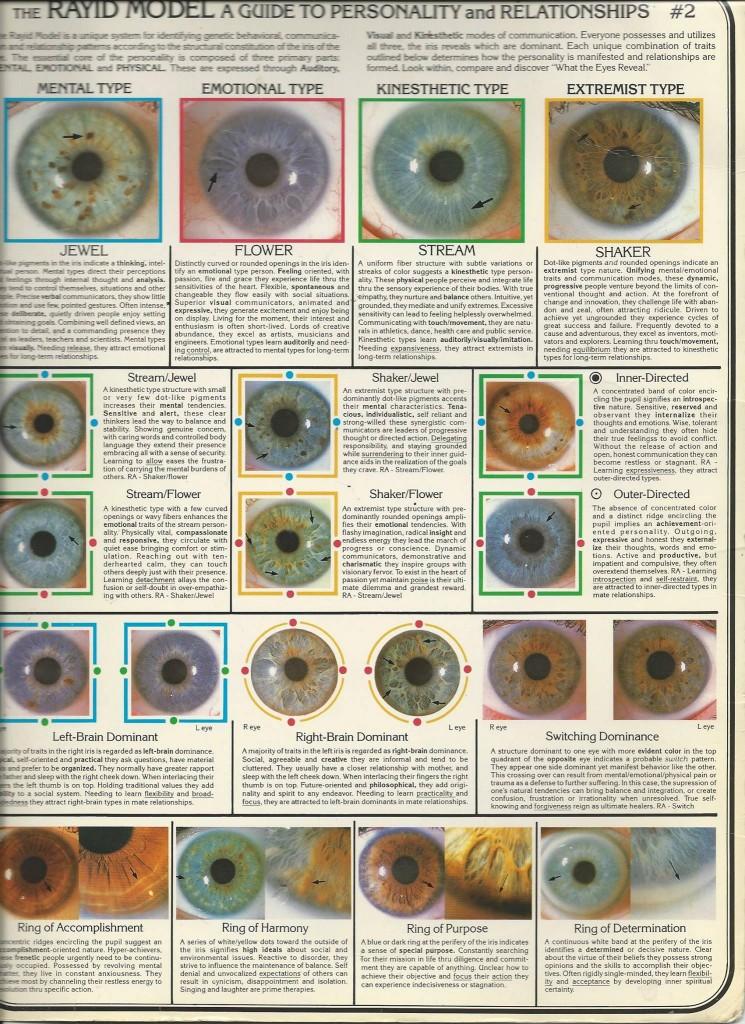 rayid iridology 12